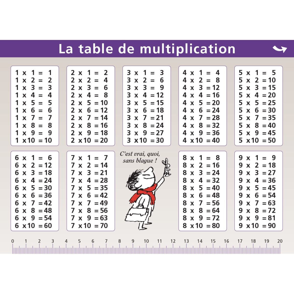 Mini poster le petit nicolas table de multiplication - Domino table de multiplication ...